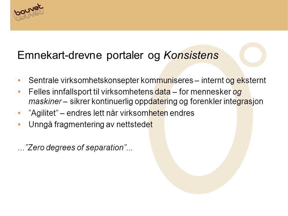 Emnekart-drevne portaler og Konsistens