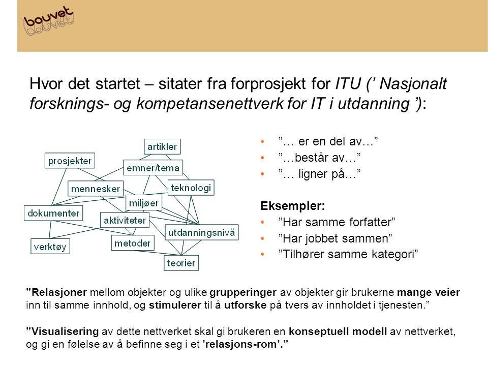 Hvor det startet – sitater fra forprosjekt for ITU (' Nasjonalt forsknings- og kompetansenettverk for IT i utdanning '):