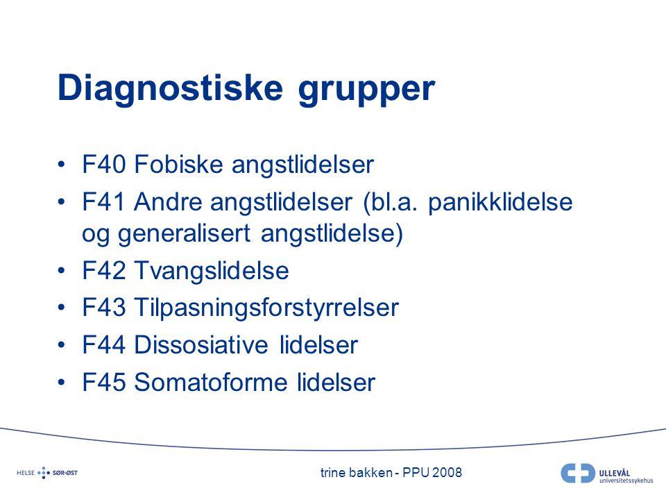 Diagnostiske grupper F40 Fobiske angstlidelser