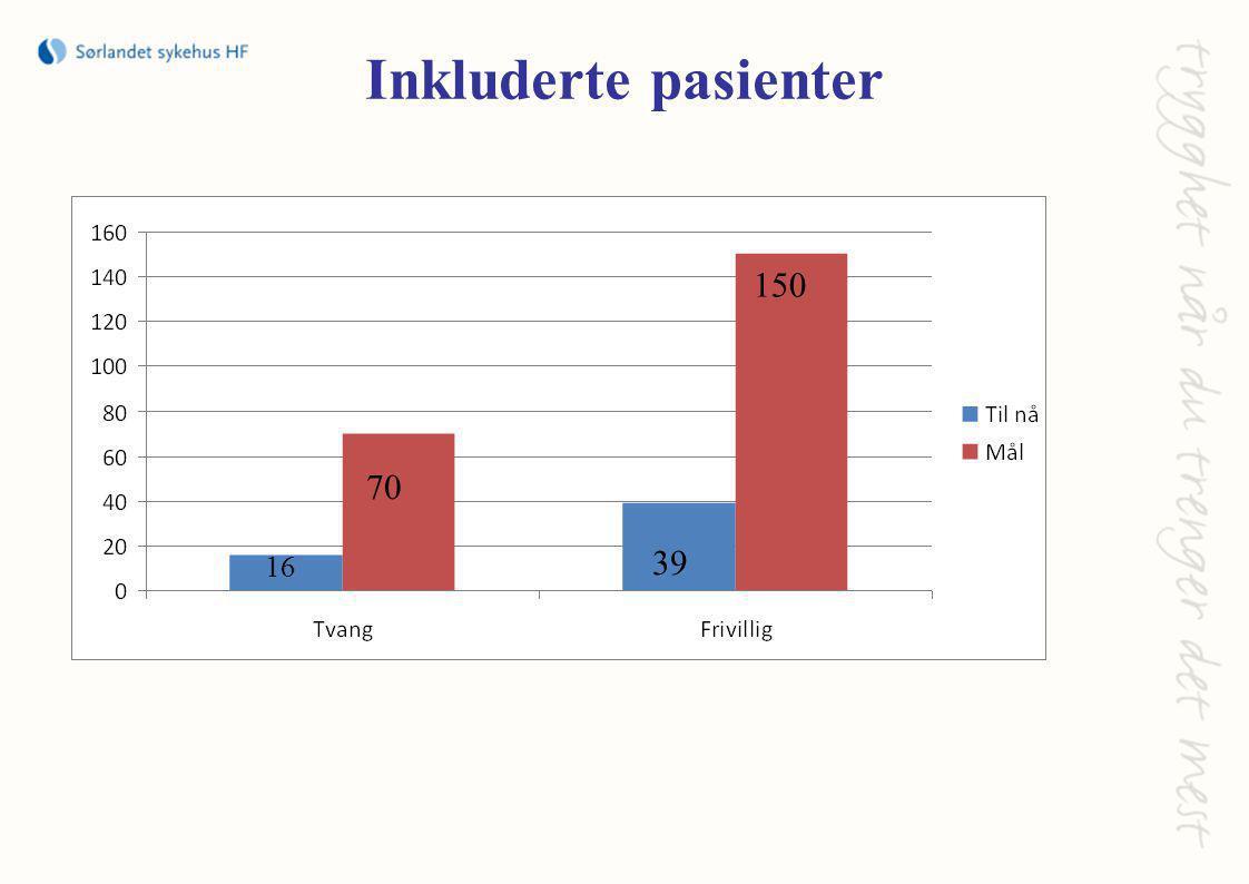 Inkluderte pasienter 150. 70. 39. 16. Gamle helse sør øst hadde 4 plasser for tvangsbehandling på VestfoldKlinikken og 4 plasser på ARA.