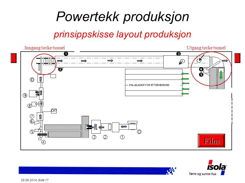 Powertekk produksjon prinsippskisse layout produksjon