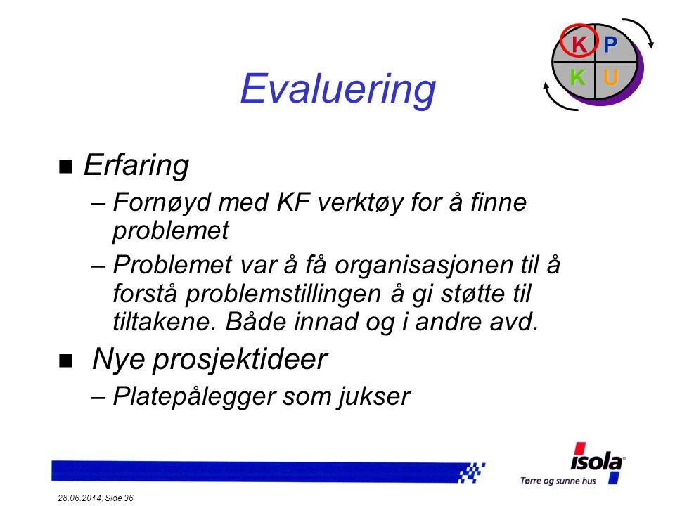 Evaluering Erfaring Nye prosjektideer