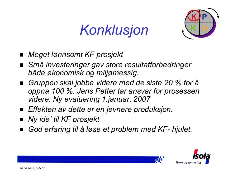 Konklusjon P U K Meget lønnsomt KF prosjekt