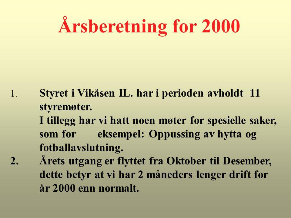 Årsberetning for 2000 1. Styret i Vikåsen IL. har i perioden avholdt 11 styremøter.