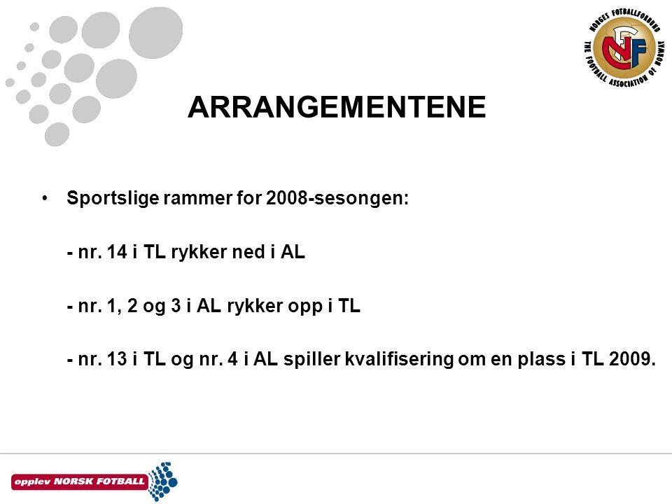 ARRANGEMENTENE Sportslige rammer for 2008-sesongen: