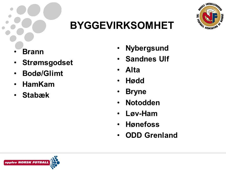 BYGGEVIRKSOMHET Nybergsund Brann Sandnes Ulf Strømsgodset Alta