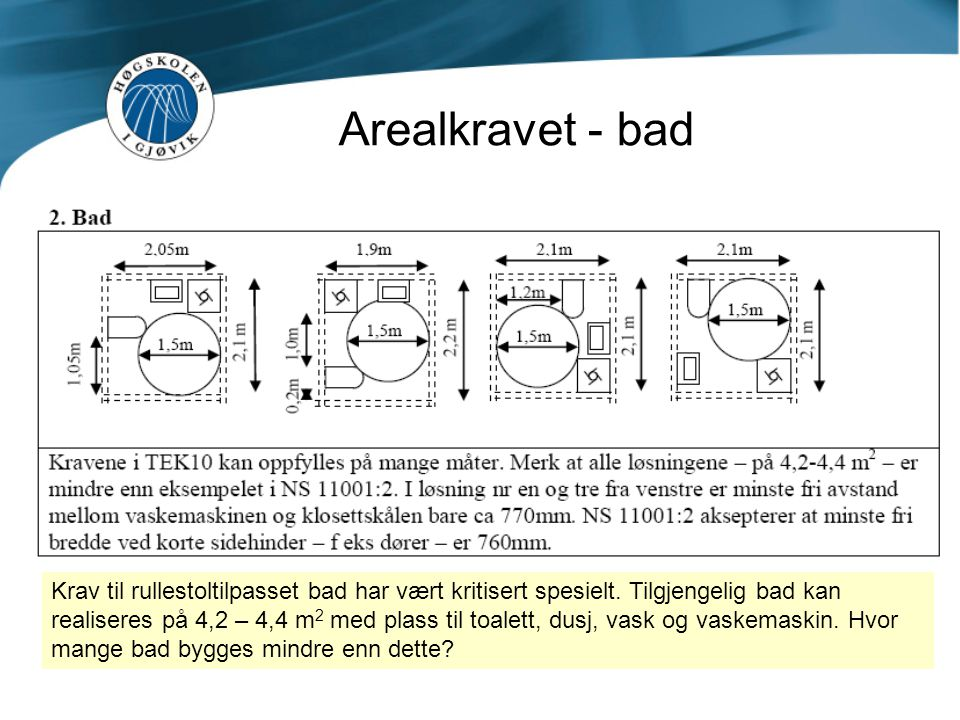 Arealkravet - bad