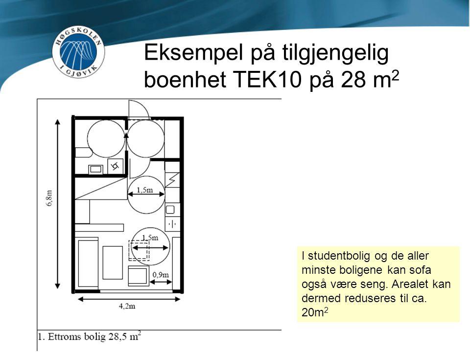 Eksempel på tilgjengelig boenhet TEK10 på 28 m2