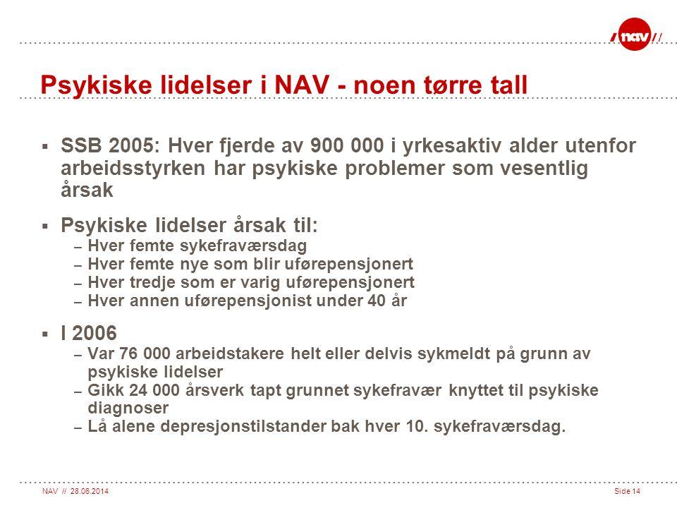 Psykiske lidelser i NAV - noen tørre tall