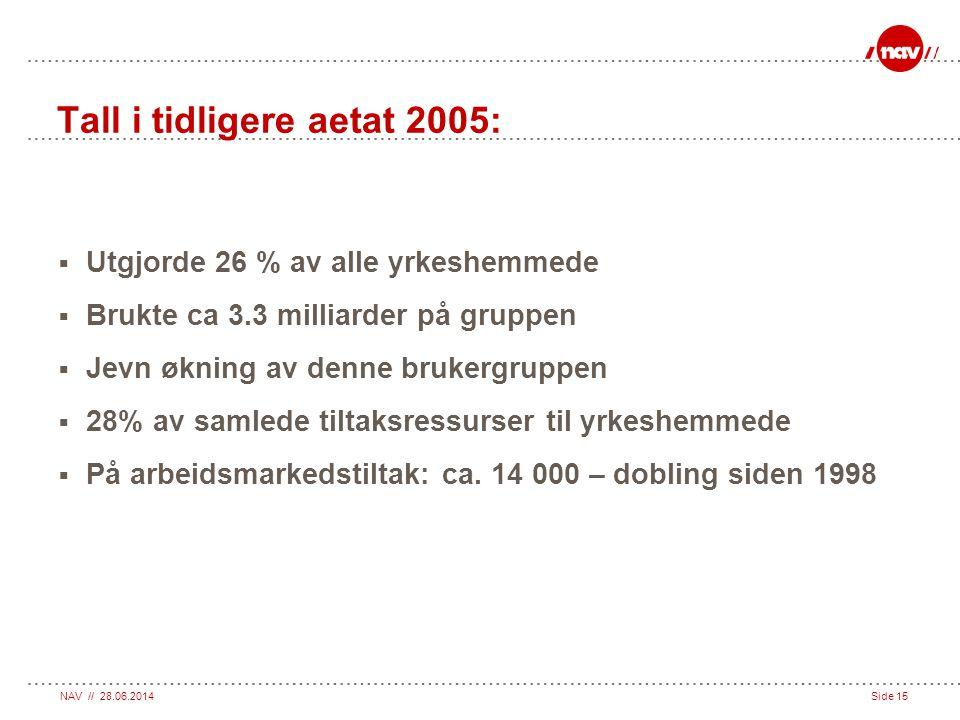 Tall i tidligere aetat 2005: