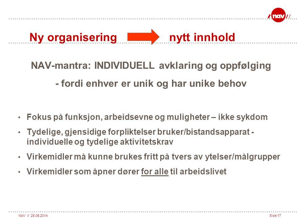 Ny organisering nytt innhold