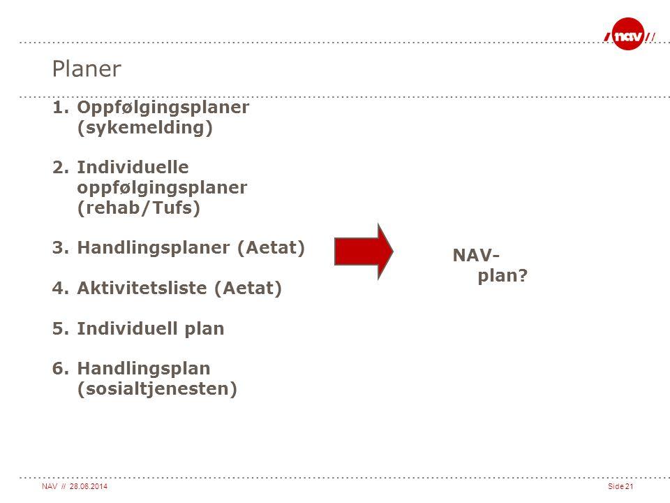 Planer Oppfølgingsplaner (sykemelding)