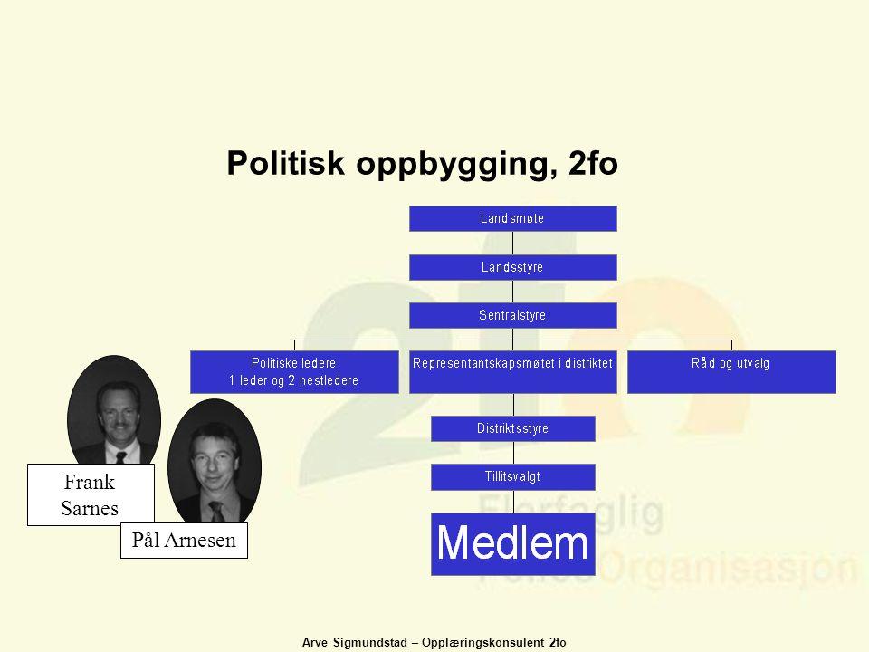 Politisk oppbygging, 2fo