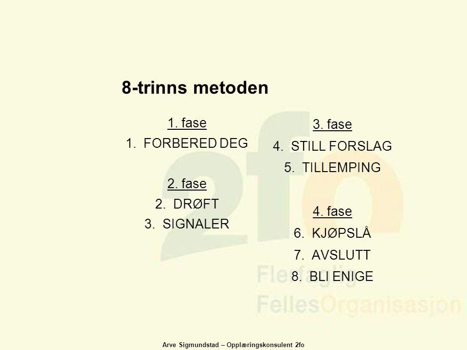 8-trinns metoden 1. fase 1. FORBERED DEG 2. fase 2. DRØFT 3. SIGNALER