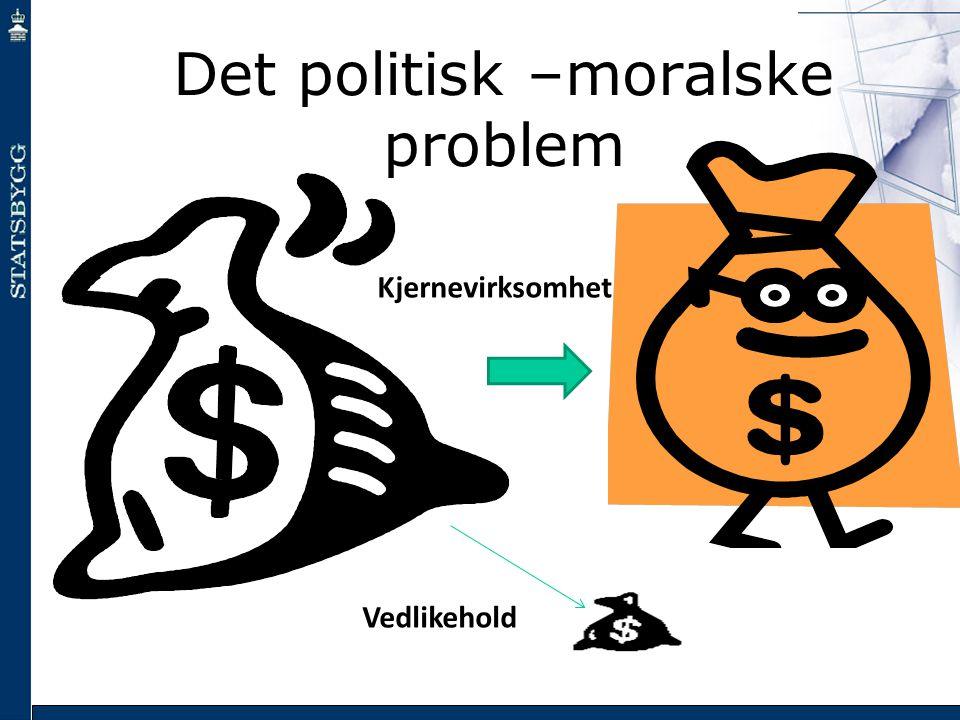 Det politisk –moralske problem