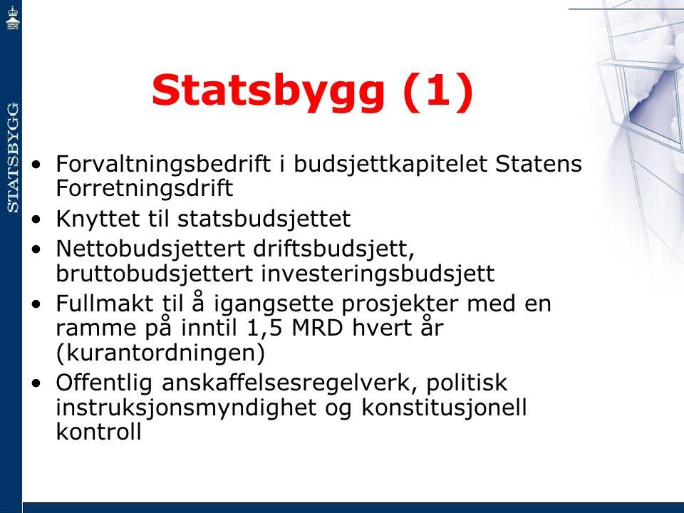 Statsbygg (1) Forvaltningsbedrift i budsjettkapitelet Statens Forretningsdrift. Knyttet til statsbudsjettet.