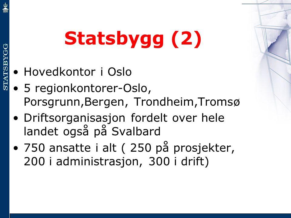 Statsbygg (2) Hovedkontor i Oslo
