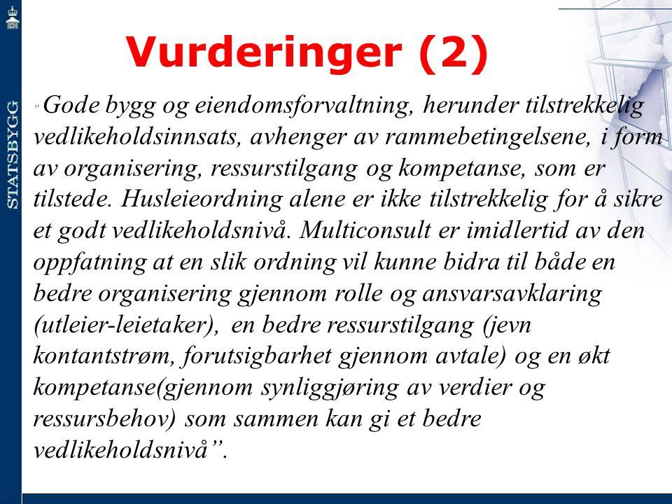 Vurderinger (2)