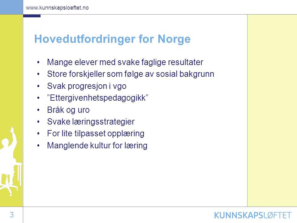 Hovedutfordringer for Norge