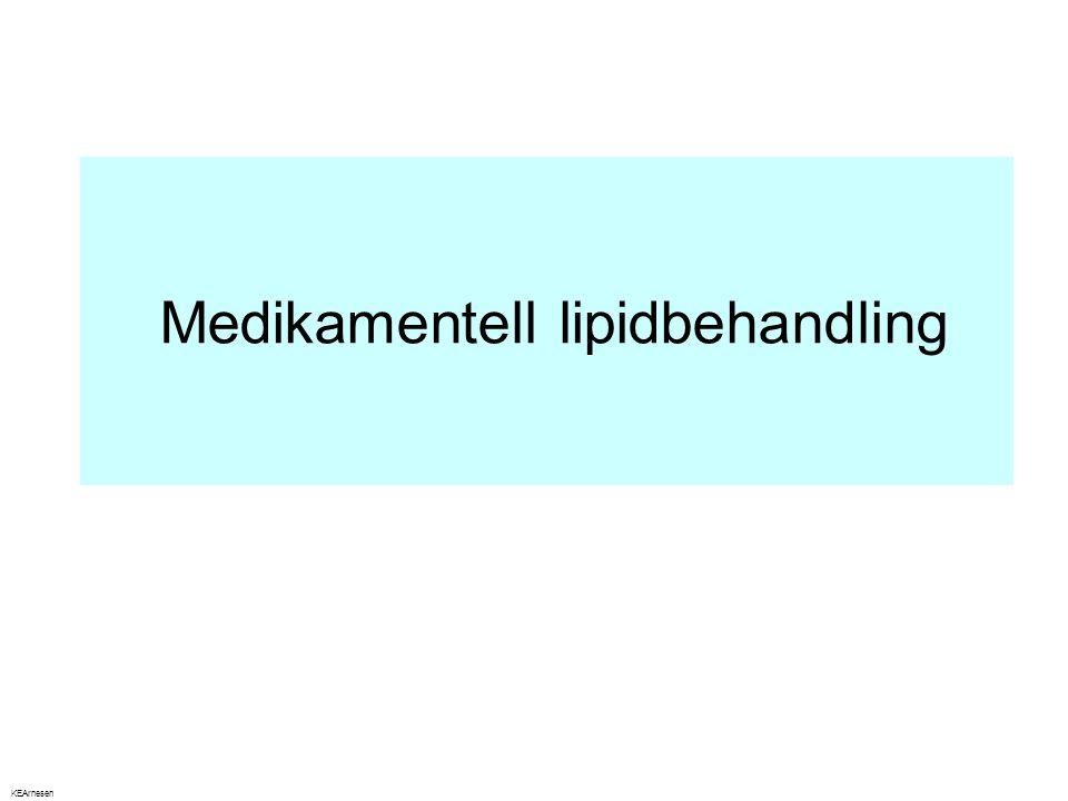 Medikamentell lipidbehandling