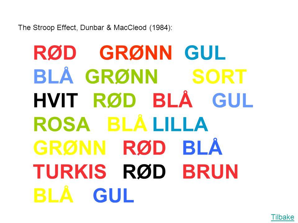 The Stroop Effect, Dunbar & MacCleod (1984):