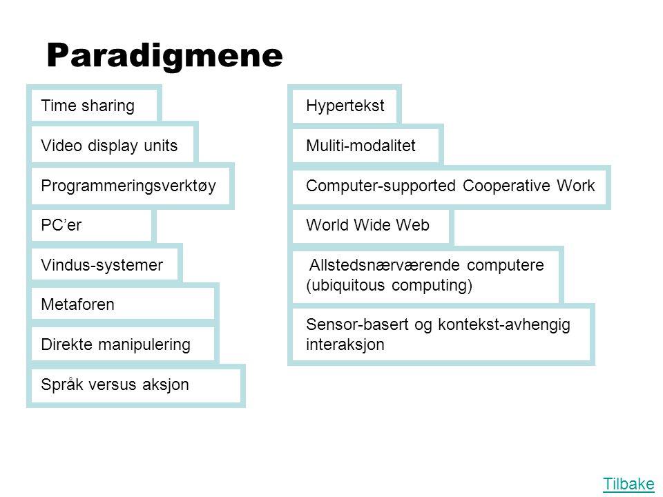 Paradigmene Time sharing Hypertekst
