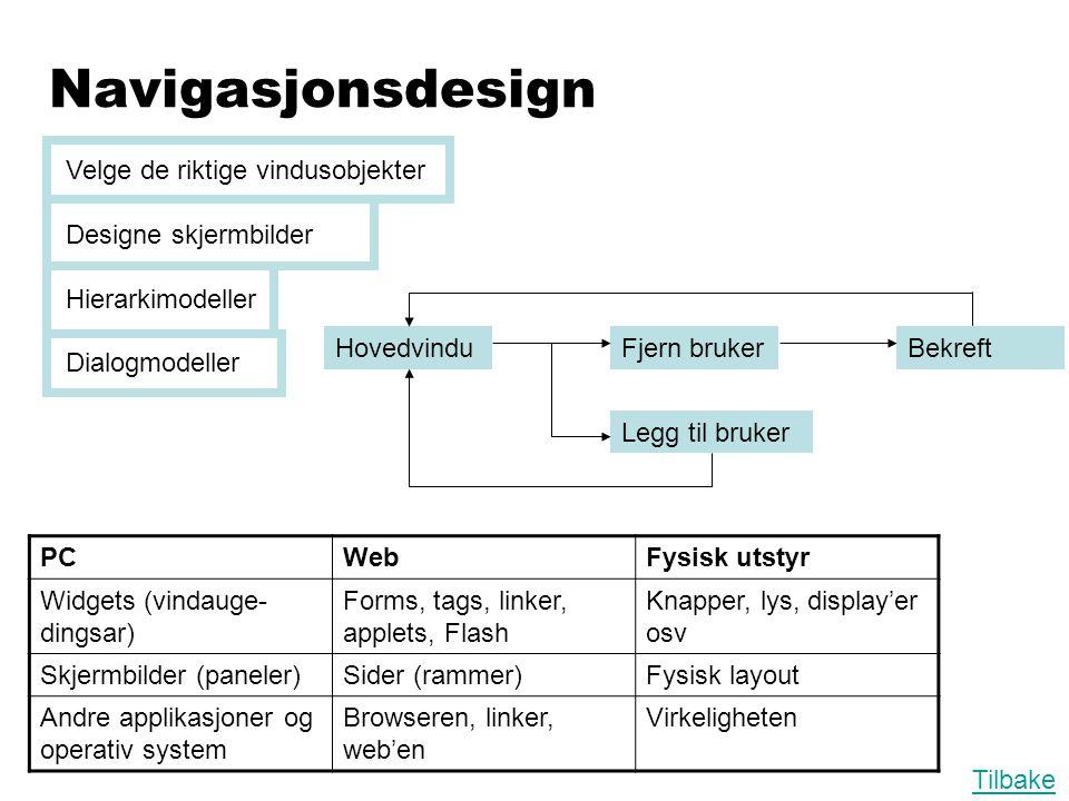 Navigasjonsdesign Velge de riktige vindusobjekter Designe skjermbilder