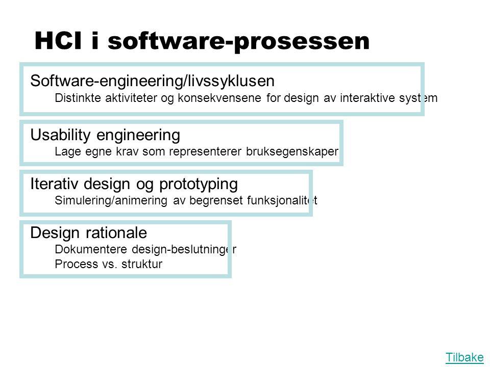 HCI i software-prosessen