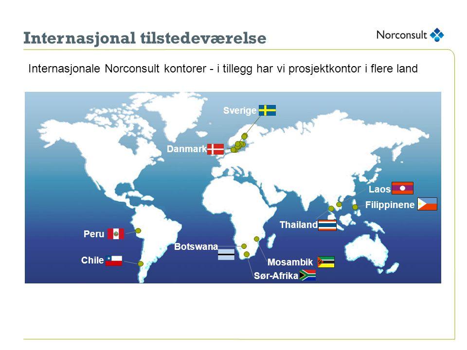 Internasjonal tilstedeværelse
