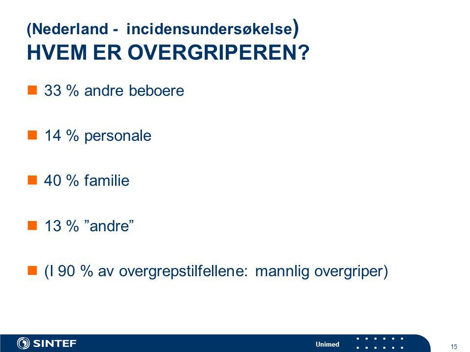 (Nederland - incidensundersøkelse) HVEM ER OVERGRIPEREN