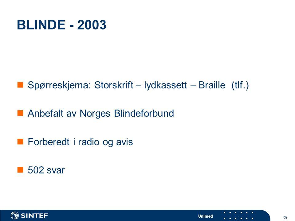 BLINDE - 2003 Spørreskjema: Storskrift – lydkassett – Braille (tlf.)