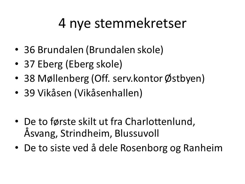 4 nye stemmekretser 36 Brundalen (Brundalen skole)