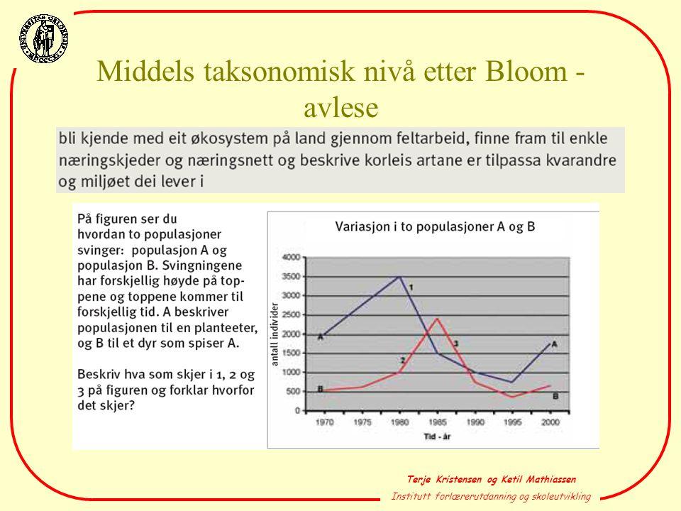 Middels taksonomisk nivå etter Bloom - avlese