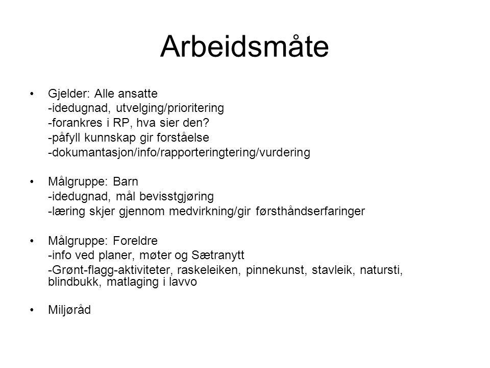 Arbeidsmåte Gjelder: Alle ansatte -idedugnad, utvelging/prioritering
