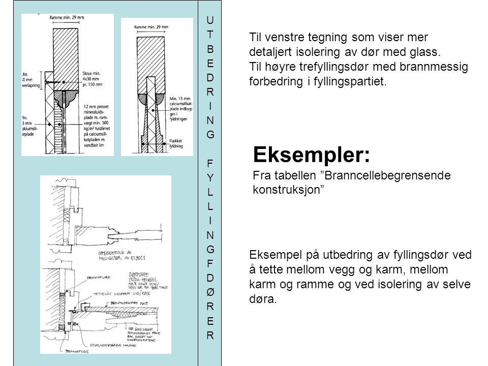 Eksempler: Fra tabellen Branncellebegrensende konstruksjon