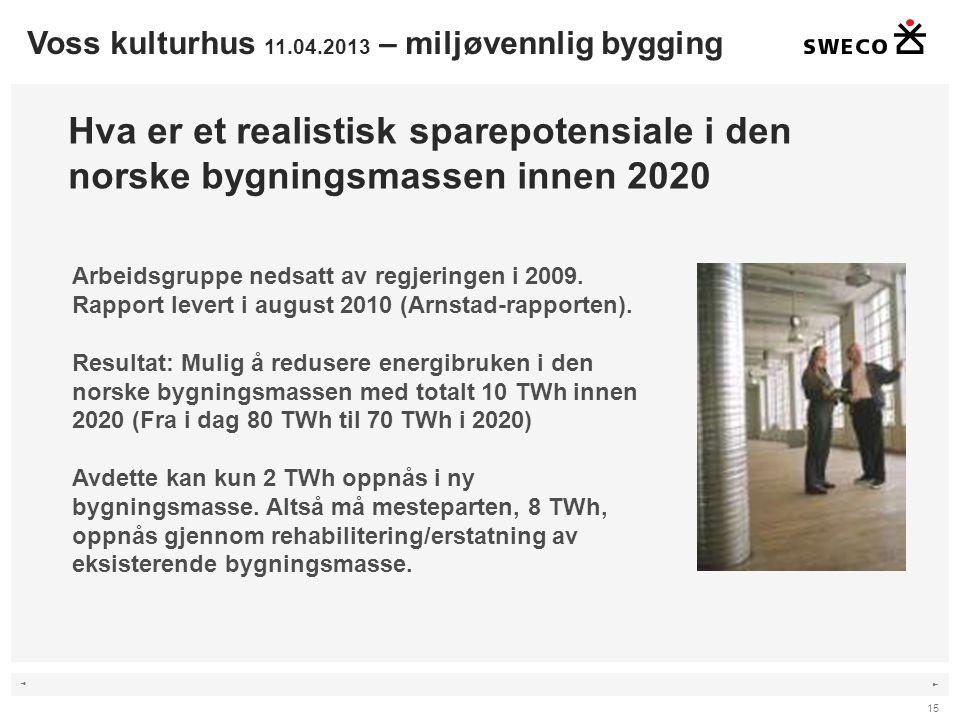 Voss kulturhus 11.04.2013 – miljøvennlig bygging