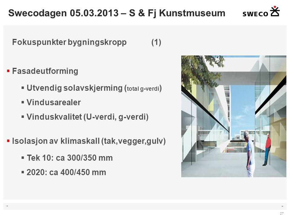 Swecodagen 05.03.2013 – S & Fj Kunstmuseum
