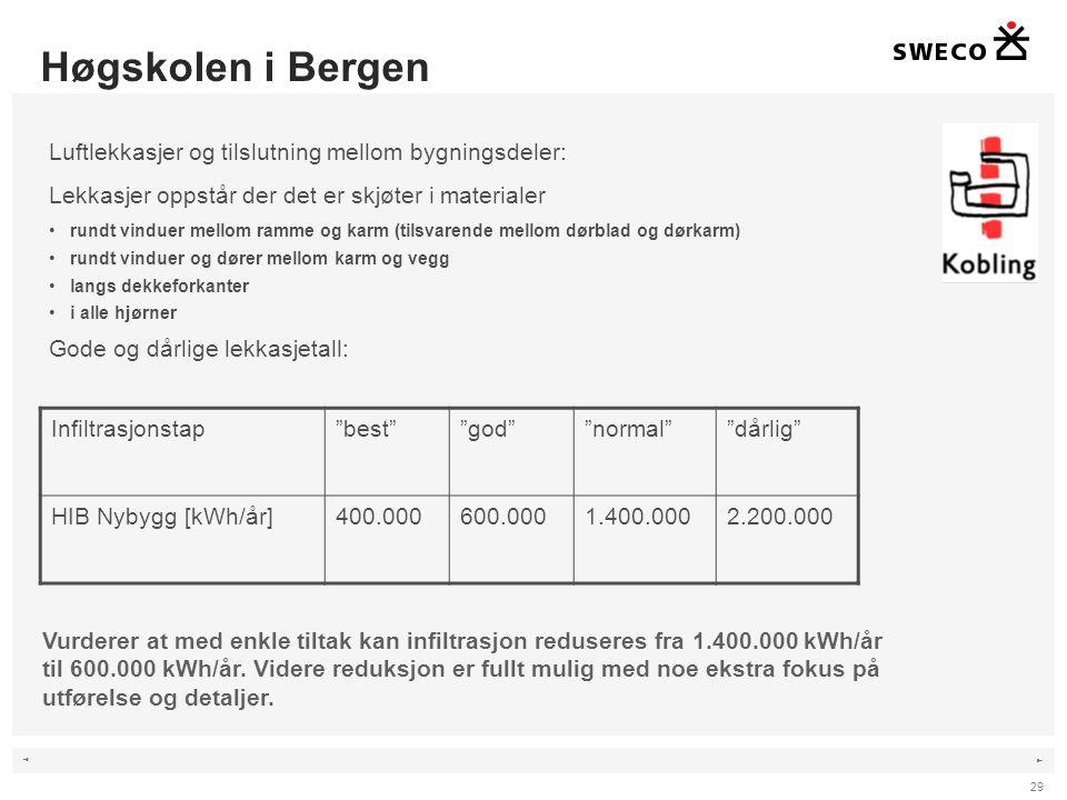 Høgskolen i Bergen Luftlekkasjer og tilslutning mellom bygningsdeler: