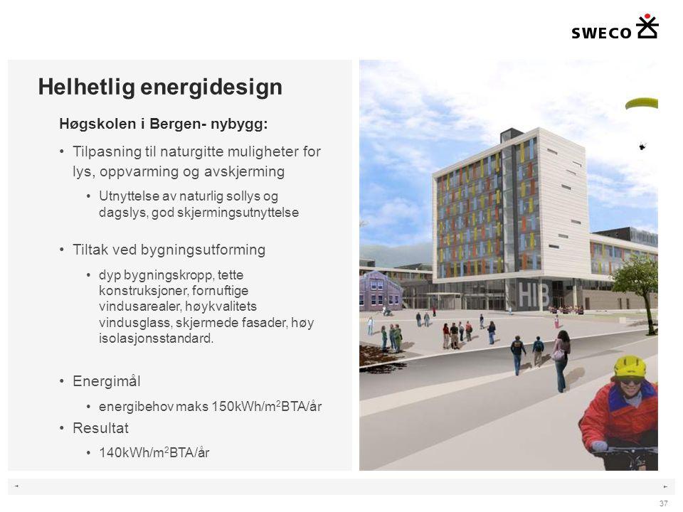 Helhetlig energidesign