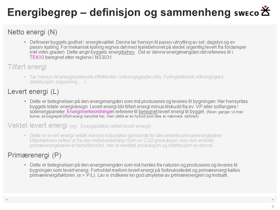 Energibegrep – definisjon og sammenheng