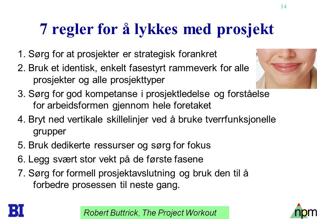7 regler for å lykkes med prosjekt