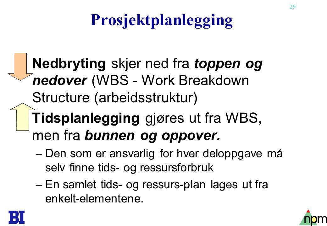 Prosjektplanlegging Nedbryting skjer ned fra toppen og nedover (WBS - Work Breakdown Structure (arbeidsstruktur)
