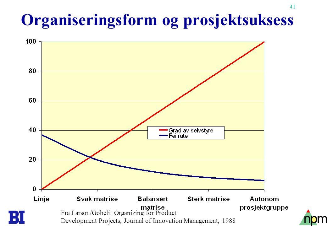 Organiseringsform og prosjektsuksess