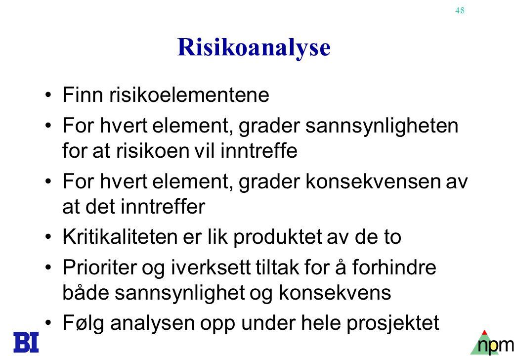 Risikoanalyse Finn risikoelementene
