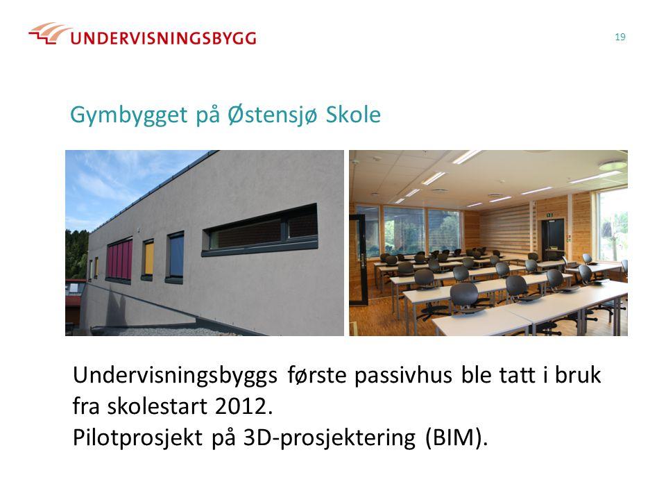 Gymbygget på Østensjø Skole