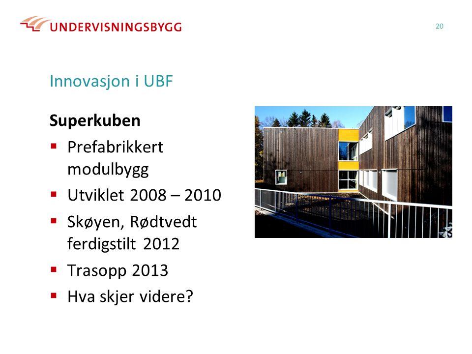 Innovasjon i UBF Superkuben. Prefabrikkert modulbygg. Utviklet 2008 – 2010. Skøyen, Rødtvedt ferdigstilt 2012.