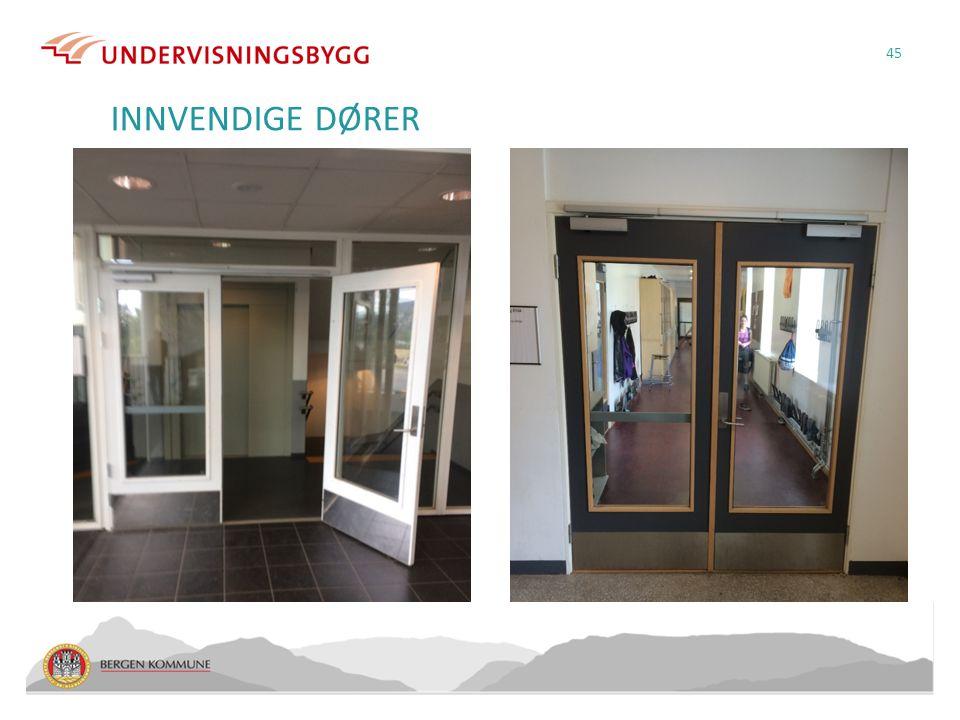 INNVENDIGE DØRER