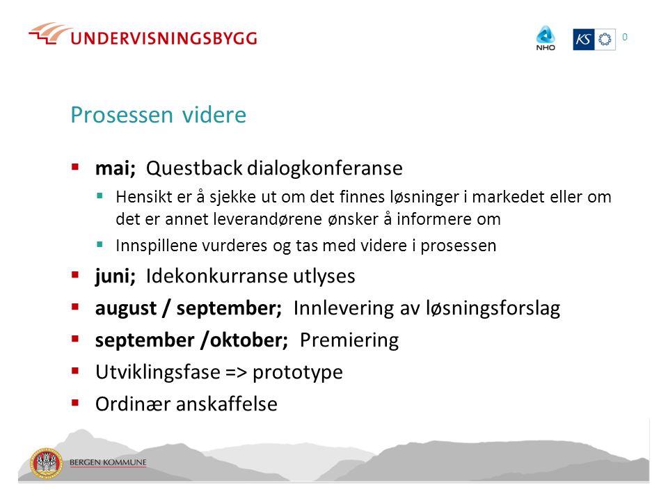 Prosessen videre mai; Questback dialogkonferanse