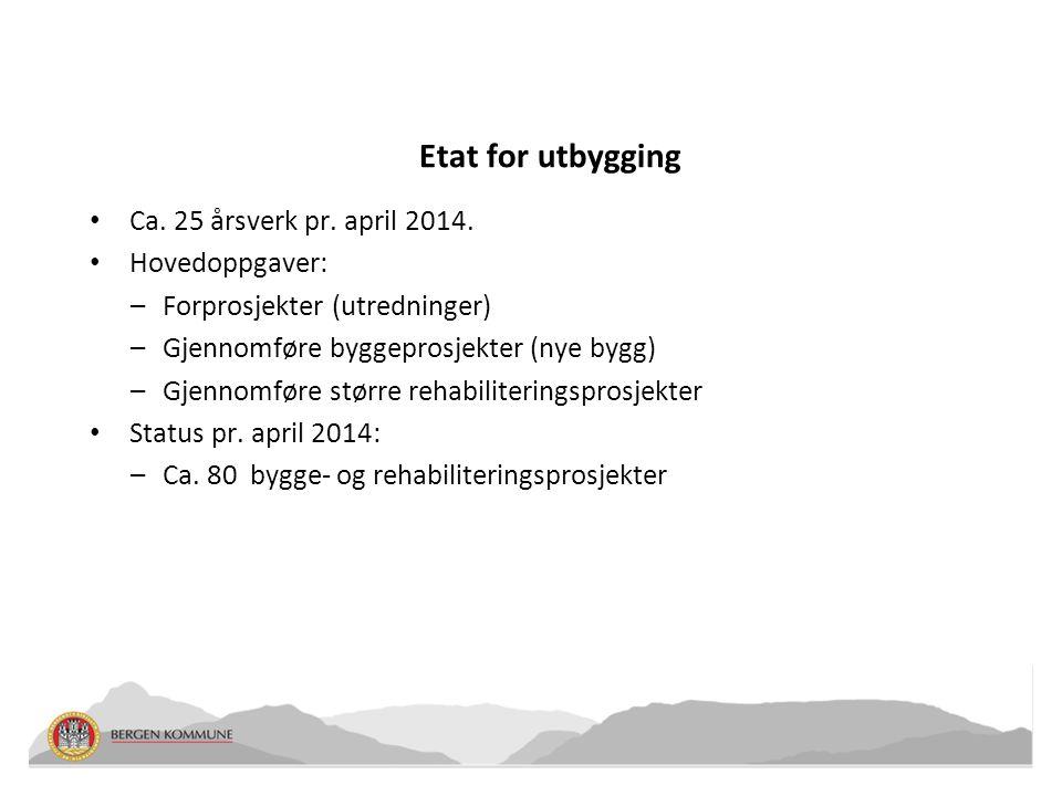 Etat for utbygging Ca. 25 årsverk pr. april 2014. Hovedoppgaver: