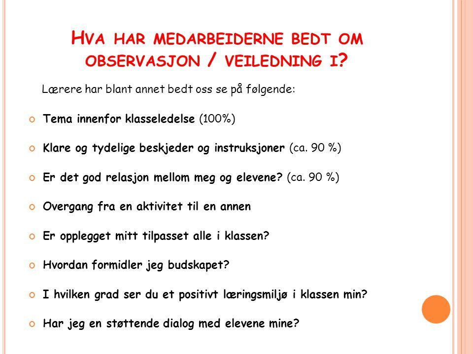 Hva har medarbeiderne bedt om observasjon / veiledning i